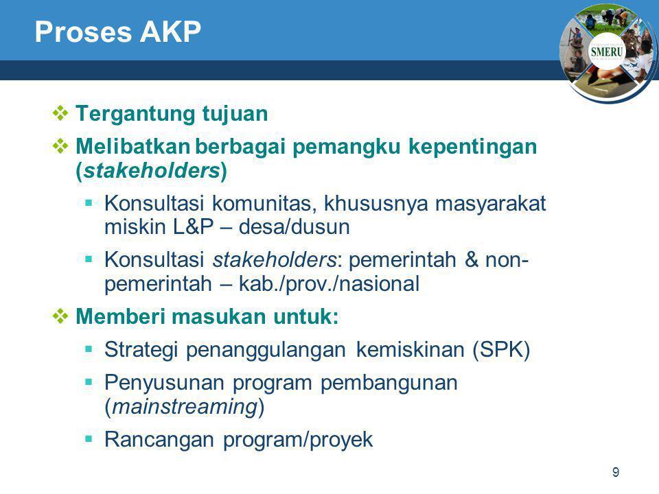 Proses AKP Tergantung tujuan