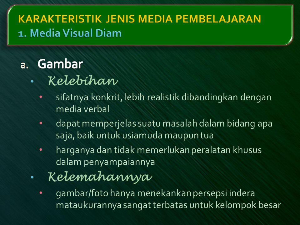 KARAKTERISTIK JENIS MEDIA PEMBELAJARAN 1. Media Visual Diam