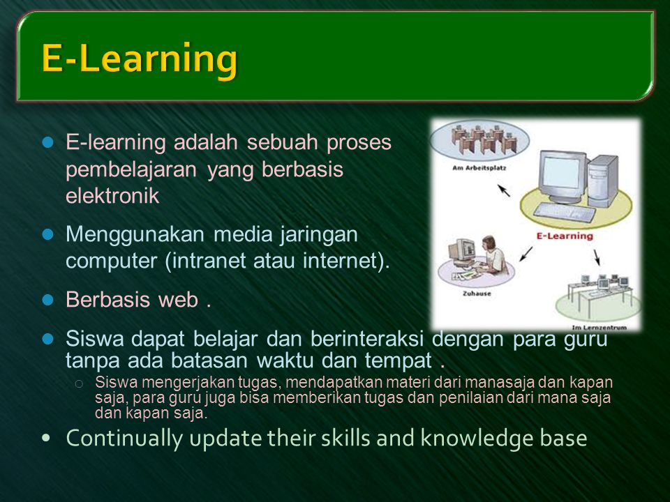 E-Learning Continually update their skills and knowledge base