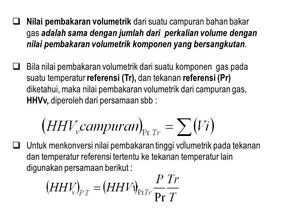 Nilai pembakaran volumetrik dari suatu campuran bahan bakar gas adalah sama dengan jumlah dari perkalian volume dengan nilai pembakaran volumetrik komponen yang bersangkutan.