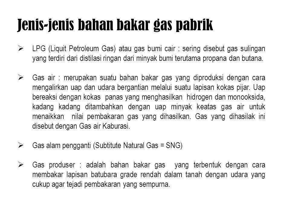 Jenis-jenis bahan bakar gas pabrik