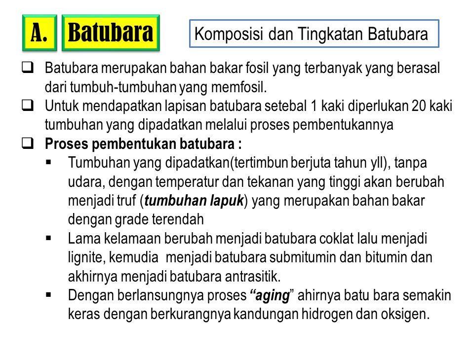 Batubara A. Komposisi dan Tingkatan Batubara
