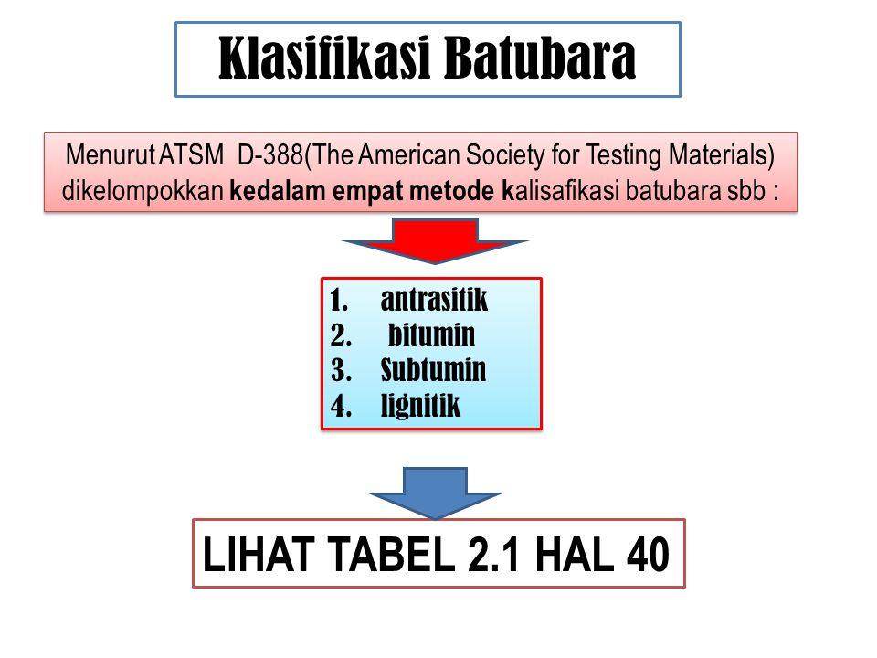 Klasifikasi Batubara LIHAT TABEL 2.1 HAL 40