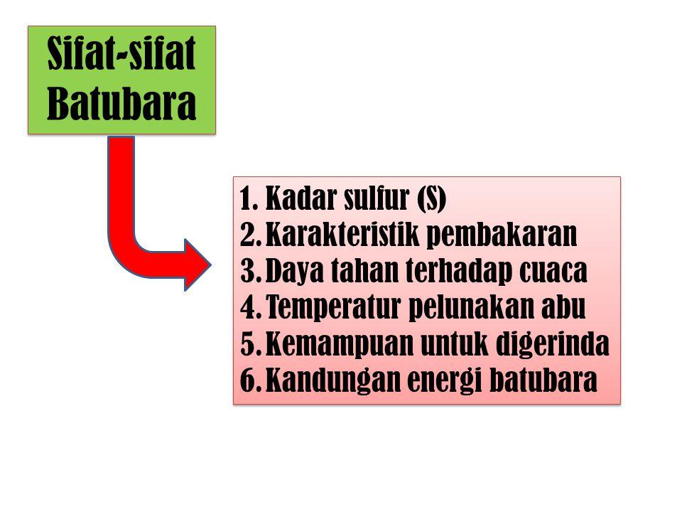 Sifat-sifat Batubara Kadar sulfur (S) Karakteristik pembakaran