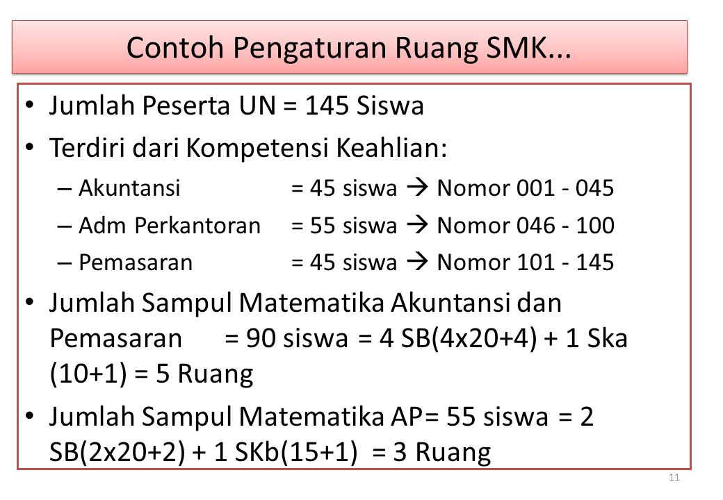Contoh Pengaturan Ruang SMK...