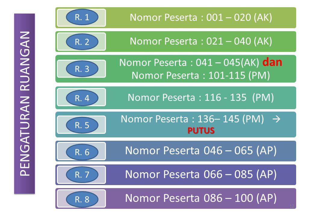 PENGATURAN RUANGAN Nomor Peserta : 001 – 020 (AK)