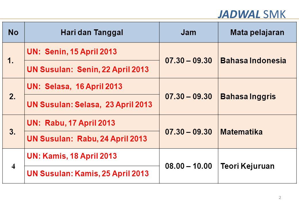 JADWAL SMK No Hari dan Tanggal Jam Mata pelajaran