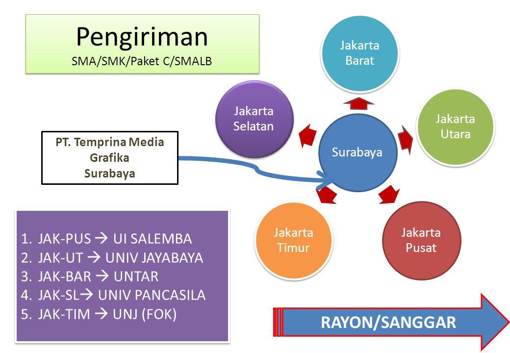 Pengiriman SMA/SMK/Paket C/SMALB