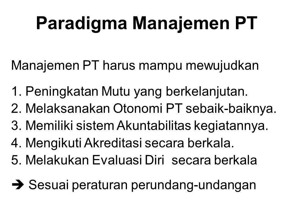 Paradigma Manajemen PT