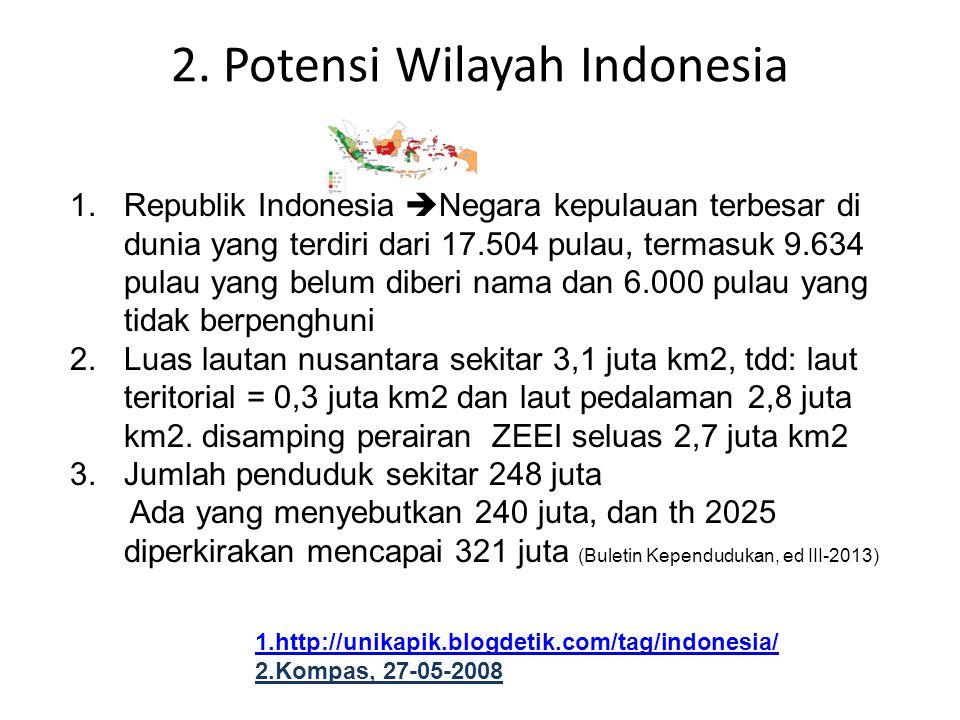 2. Potensi Wilayah Indonesia