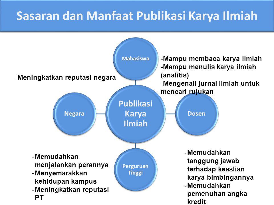 Sasaran dan Manfaat Publikasi Karya Ilmiah