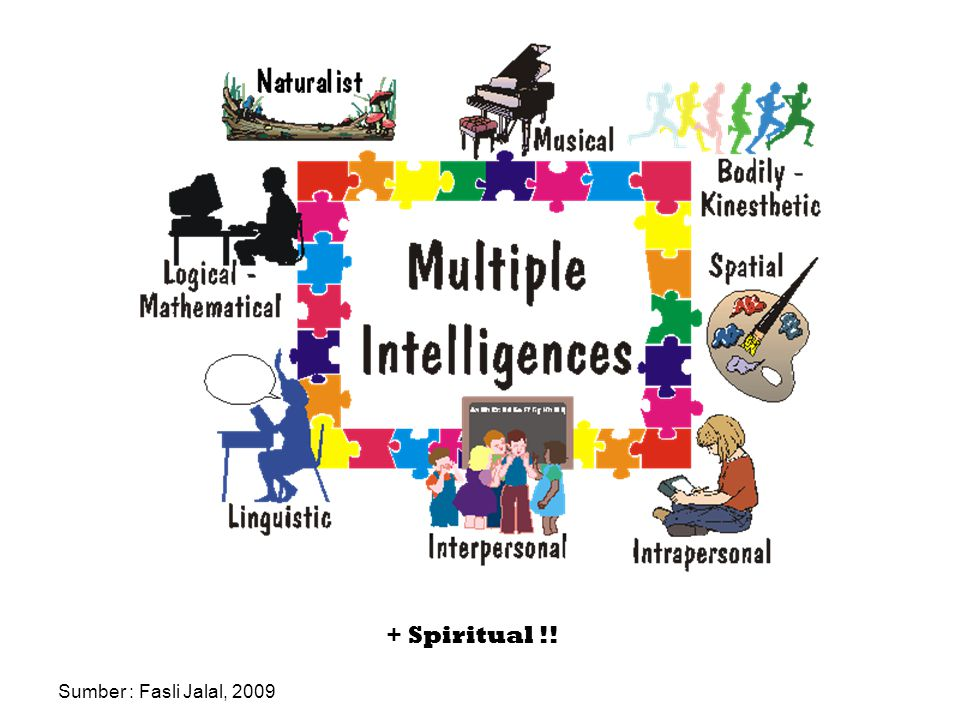 + Spiritual !! 68 Sumber : Fasli Jalal, 2009