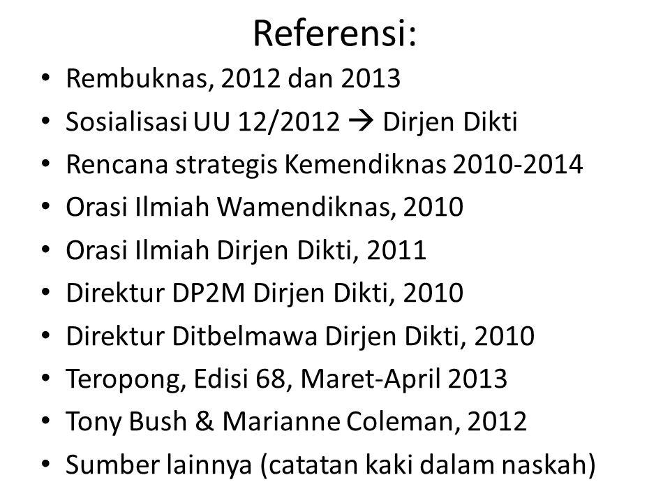 Referensi: Rembuknas, 2012 dan 2013