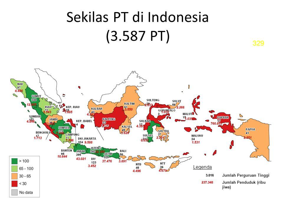 Sekilas PT di Indonesia (3.587 PT)