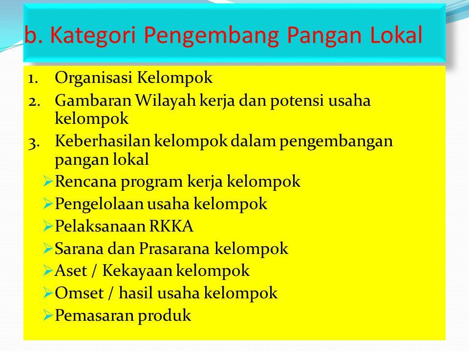b. Kategori Pengembang Pangan Lokal