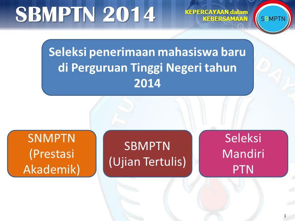 SNMPTN (Prestasi Akademik) SBMPTN (Ujian Tertulis) Seleksi Mandiri PTN