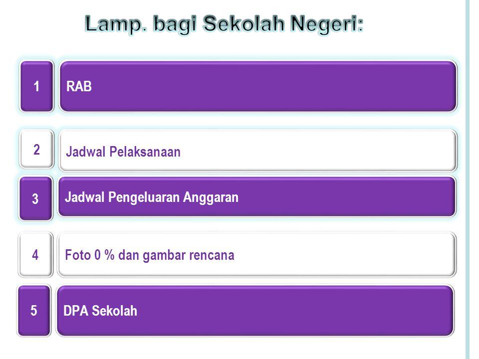 Lamp. bagi Sekolah Negeri: