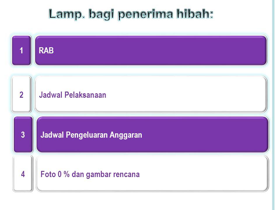 Lamp. bagi penerima hibah: