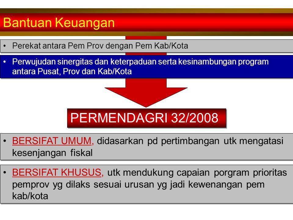 Bantuan Keuangan PERMENDAGRI 32/2008