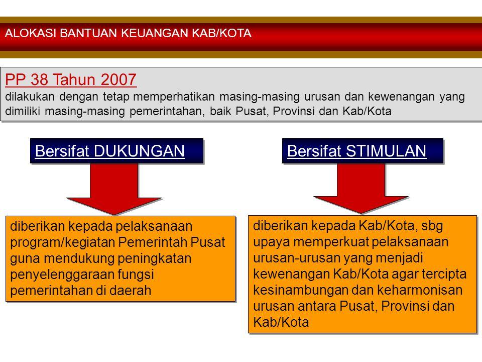 PP 38 Tahun 2007 Bersifat DUKUNGAN Bersifat STIMULAN