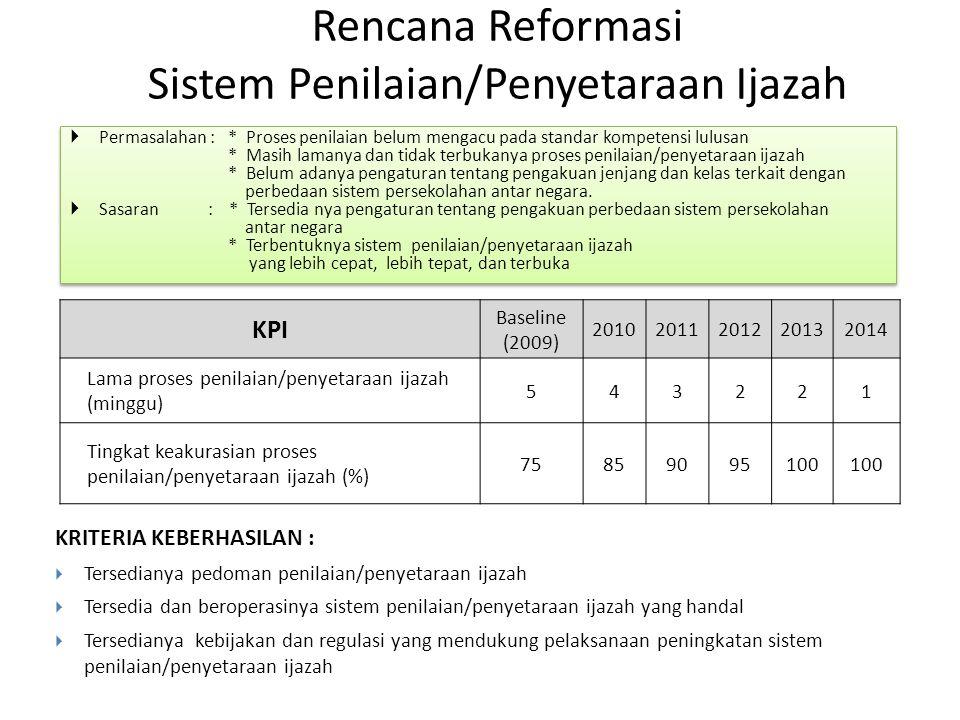 Rencana Reformasi Sistem Penilaian/Penyetaraan Ijazah