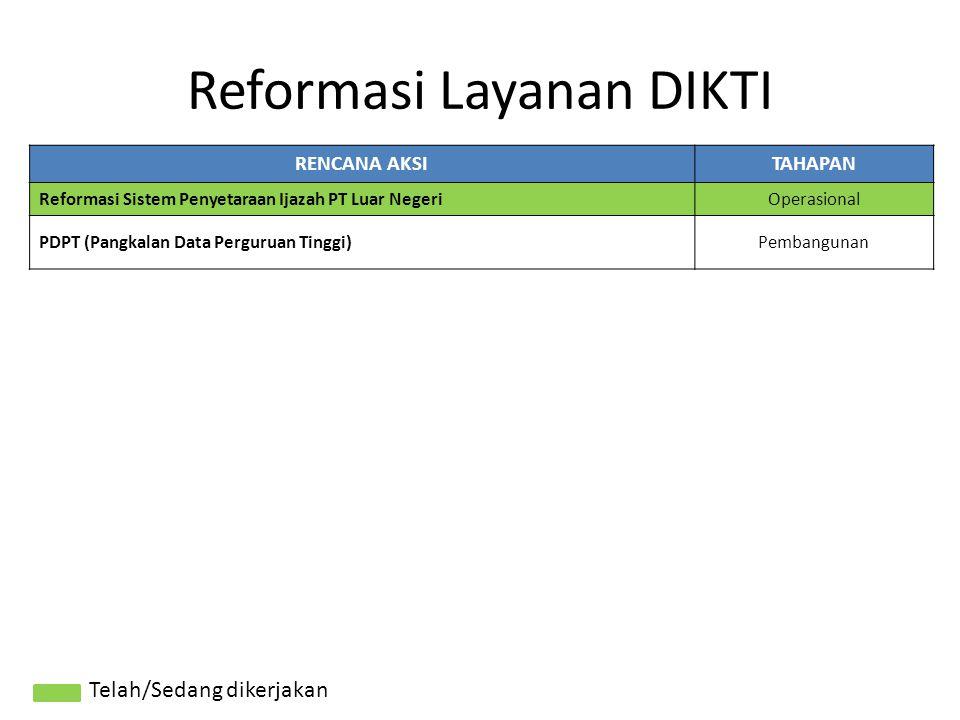 Reformasi Layanan DIKTI