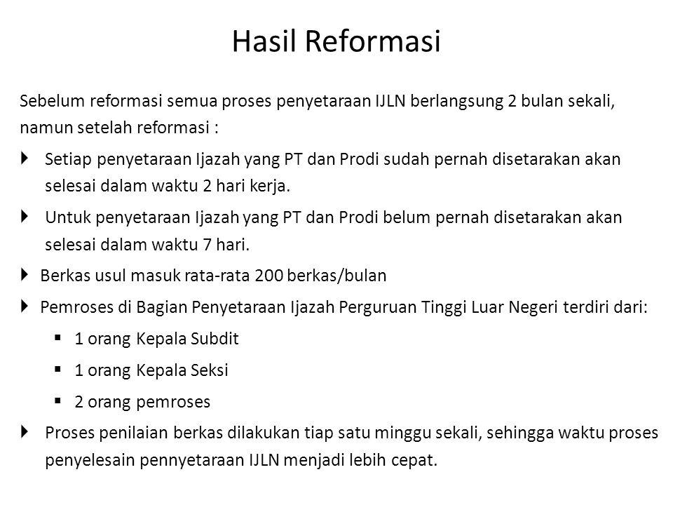 Hasil Reformasi Sebelum reformasi semua proses penyetaraan IJLN berlangsung 2 bulan sekali, namun setelah reformasi :
