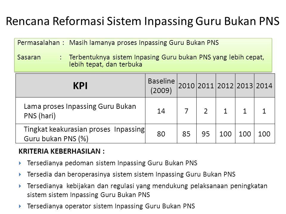 Rencana Reformasi Sistem Inpassing Guru Bukan PNS