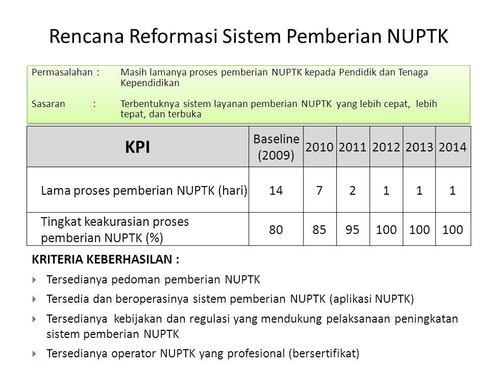 Rencana Reformasi Sistem Pemberian NUPTK