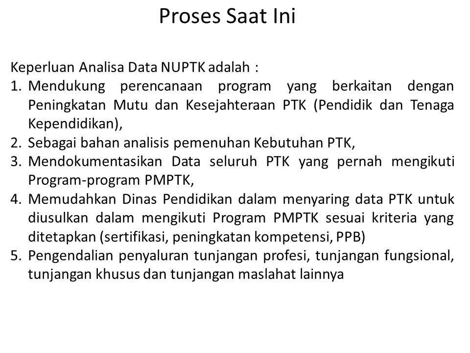 Proses Saat Ini Keperluan Analisa Data NUPTK adalah :