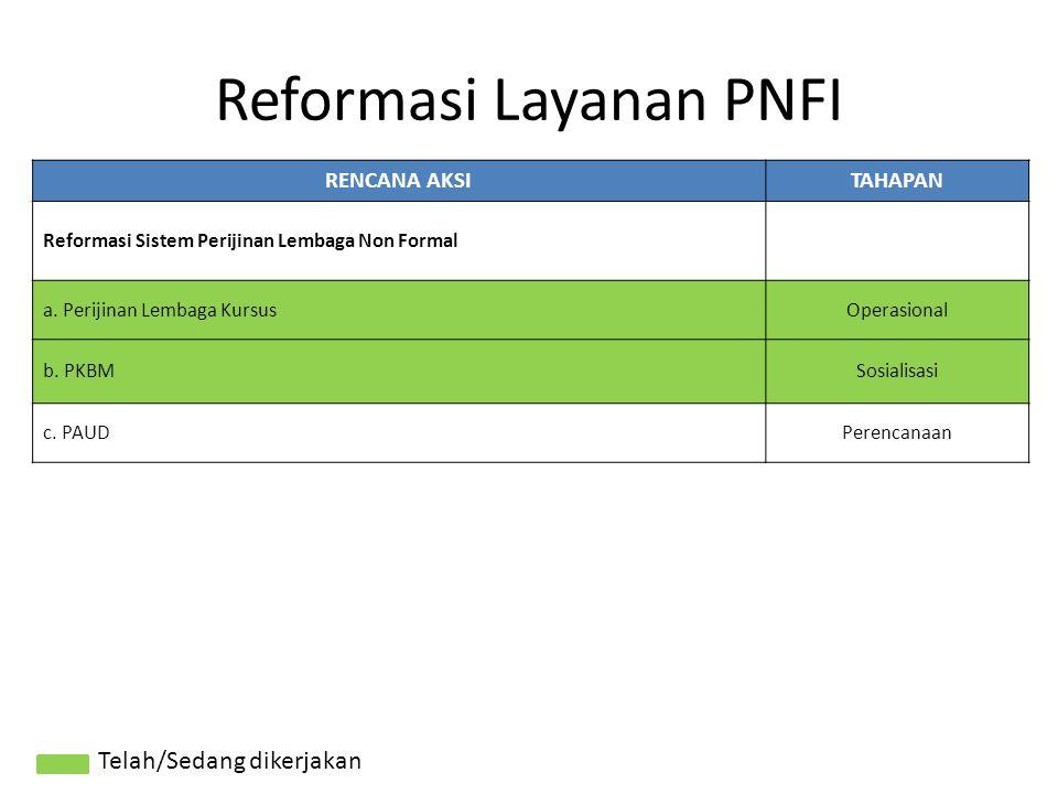 Reformasi Layanan PNFI