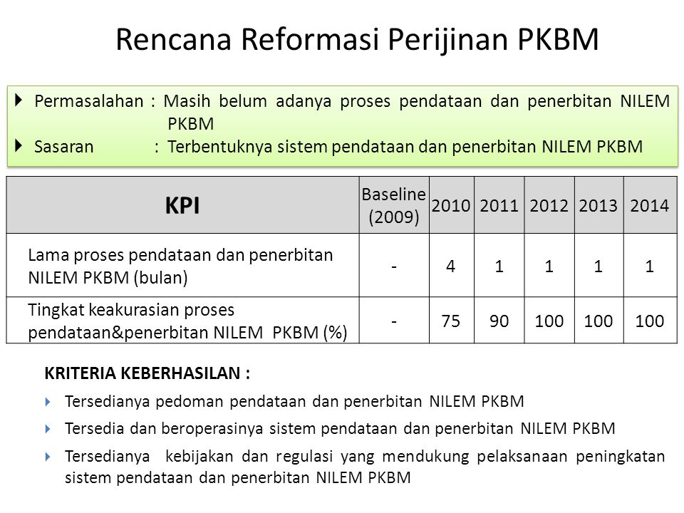 Rencana Reformasi Perijinan PKBM