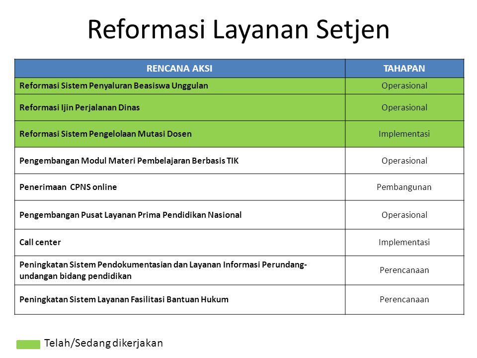 Reformasi Layanan Setjen