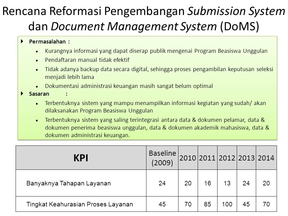 Rencana Reformasi Pengembangan Submission System dan Document Management System (DoMS)