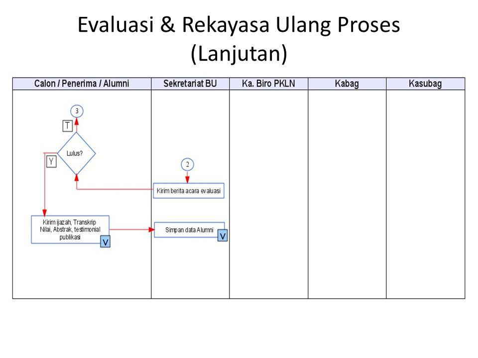 Evaluasi & Rekayasa Ulang Proses (Lanjutan)
