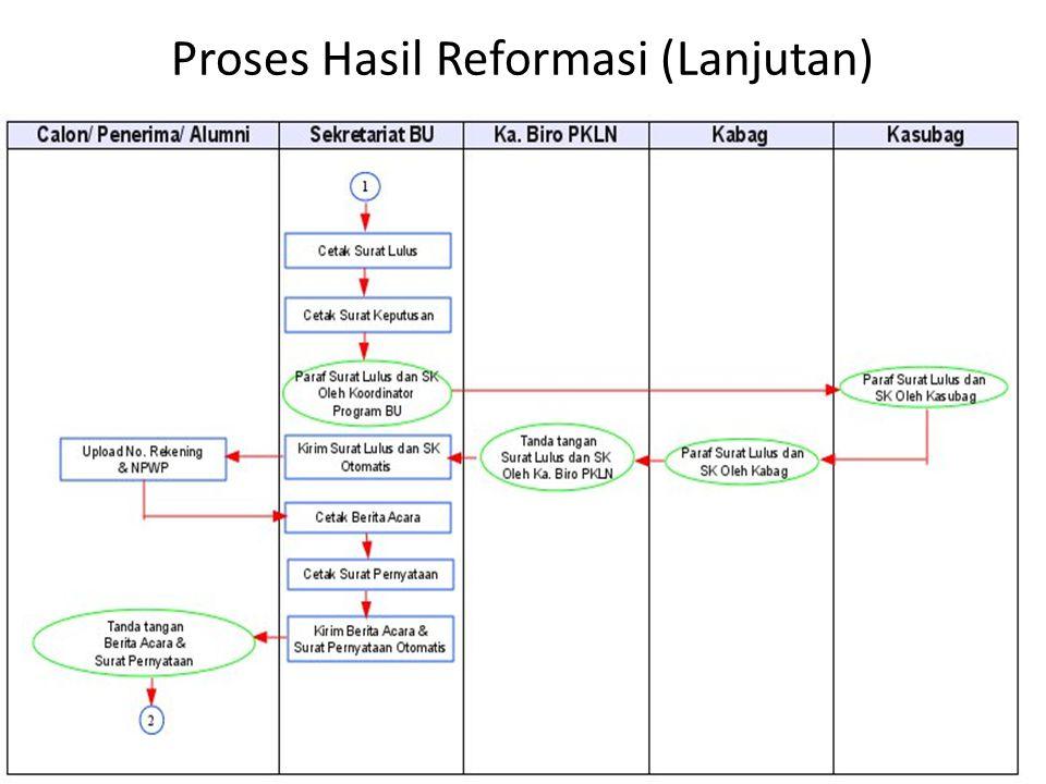 Proses Hasil Reformasi (Lanjutan)