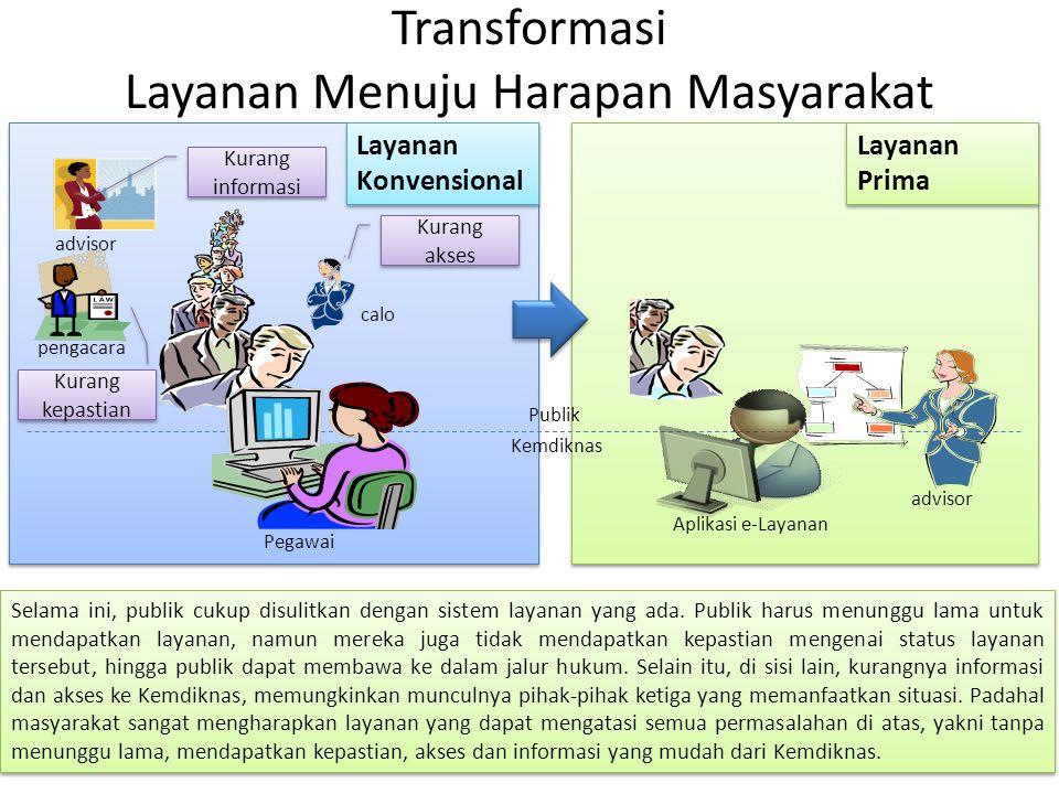 Transformasi Layanan Menuju Harapan Masyarakat