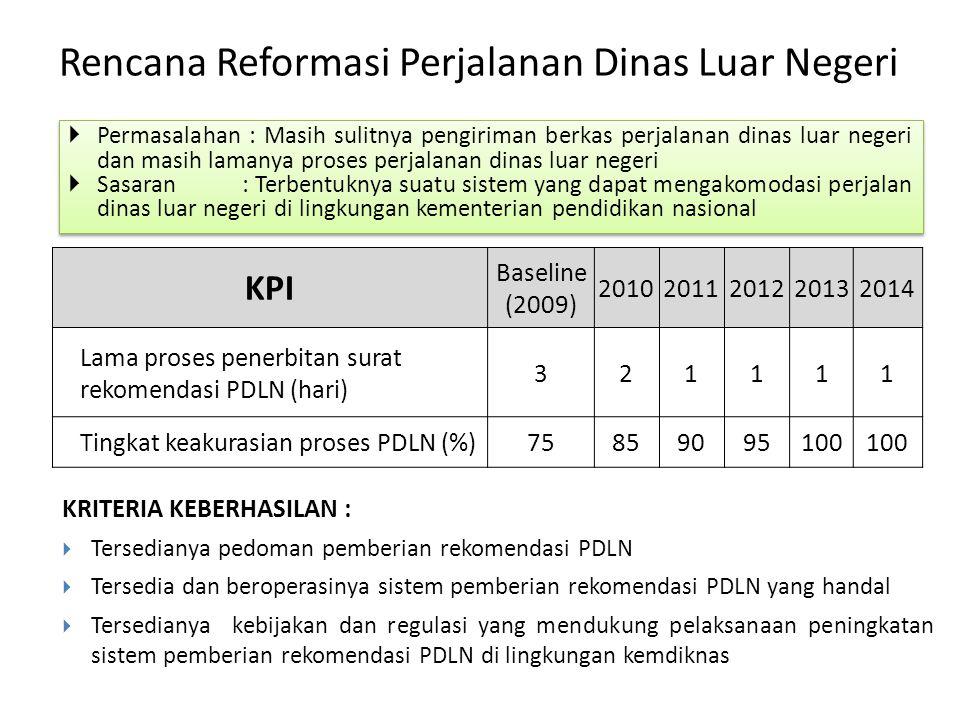 Rencana Reformasi Perjalanan Dinas Luar Negeri