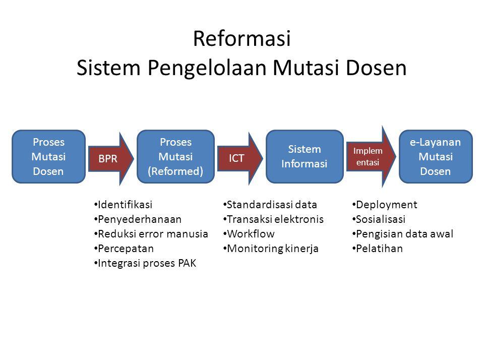 Reformasi Sistem Pengelolaan Mutasi Dosen