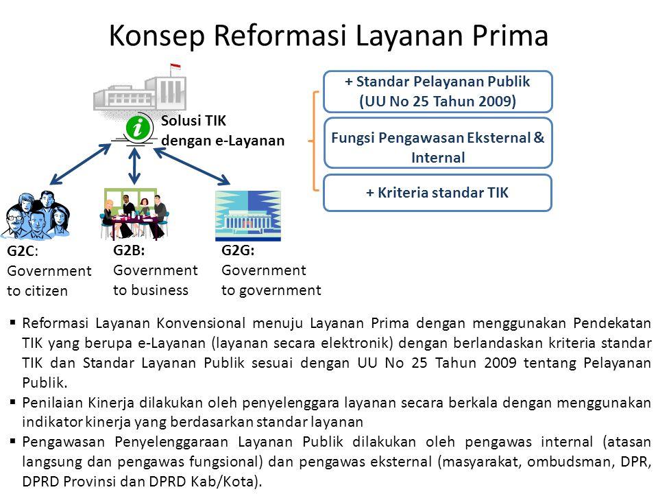 Konsep Reformasi Layanan Prima
