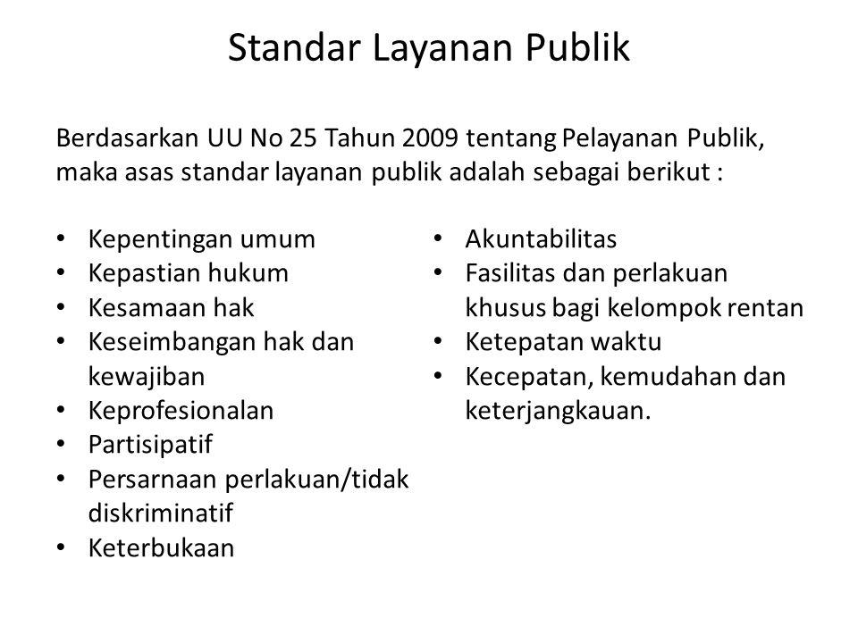Standar Layanan Publik
