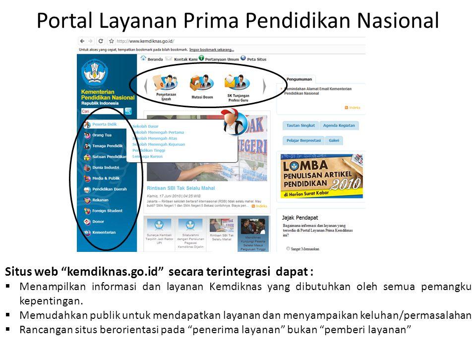 Portal Layanan Prima Pendidikan Nasional