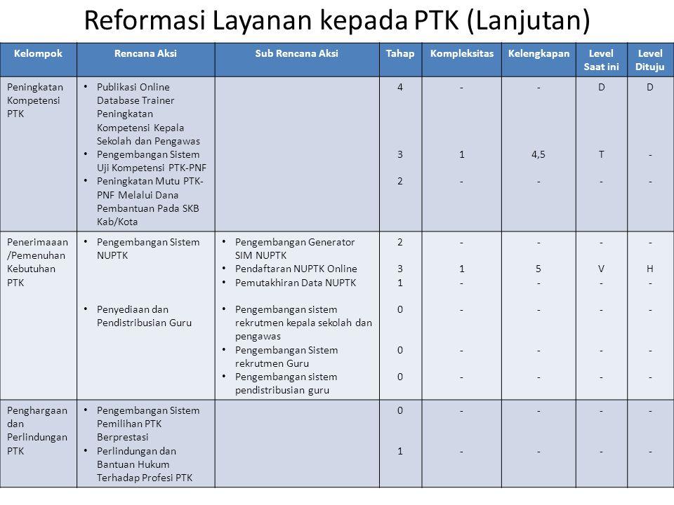Reformasi Layanan kepada PTK (Lanjutan)