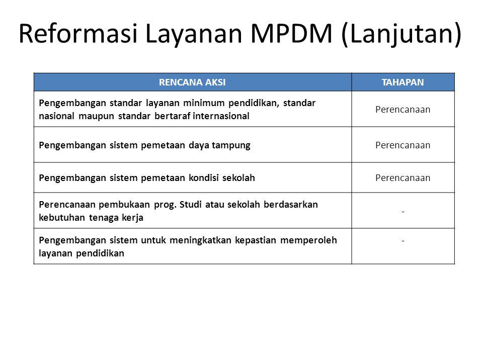 Reformasi Layanan MPDM (Lanjutan)