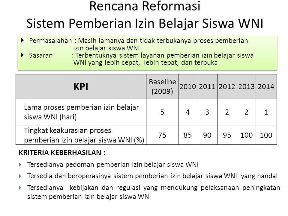 Rencana Reformasi Sistem Pemberian Izin Belajar Siswa WNI