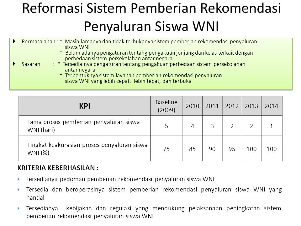Reformasi Sistem Pemberian Rekomendasi Penyaluran Siswa WNI