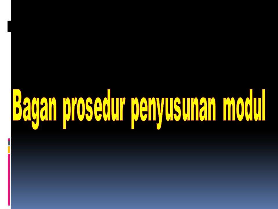 Bagan prosedur penyusunan modul