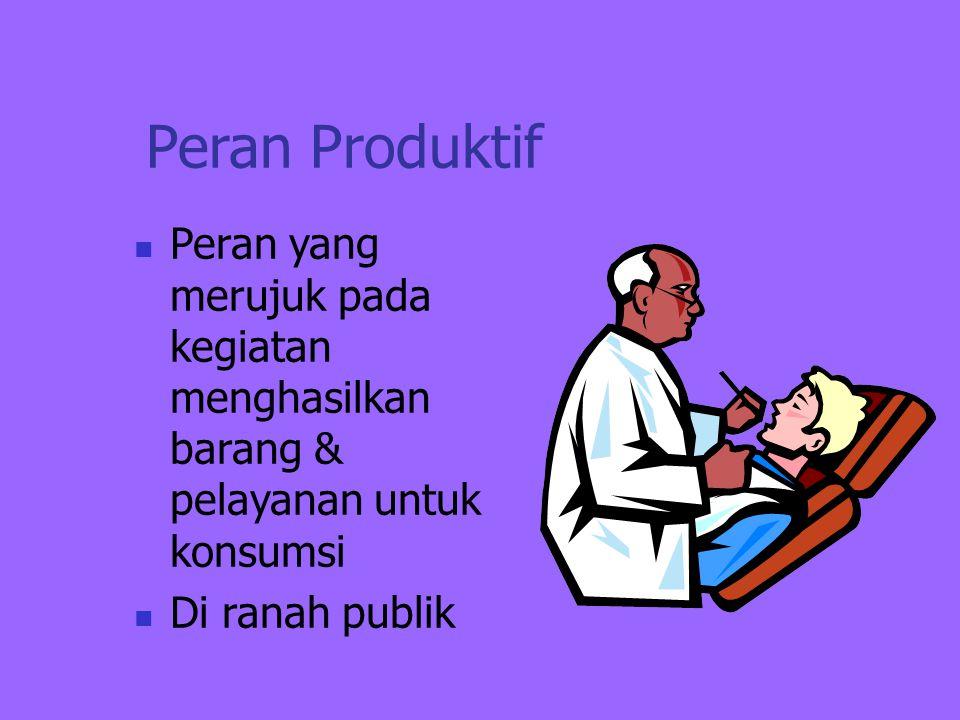 Peran Produktif Peran yang merujuk pada kegiatan menghasilkan barang & pelayanan untuk konsumsi.