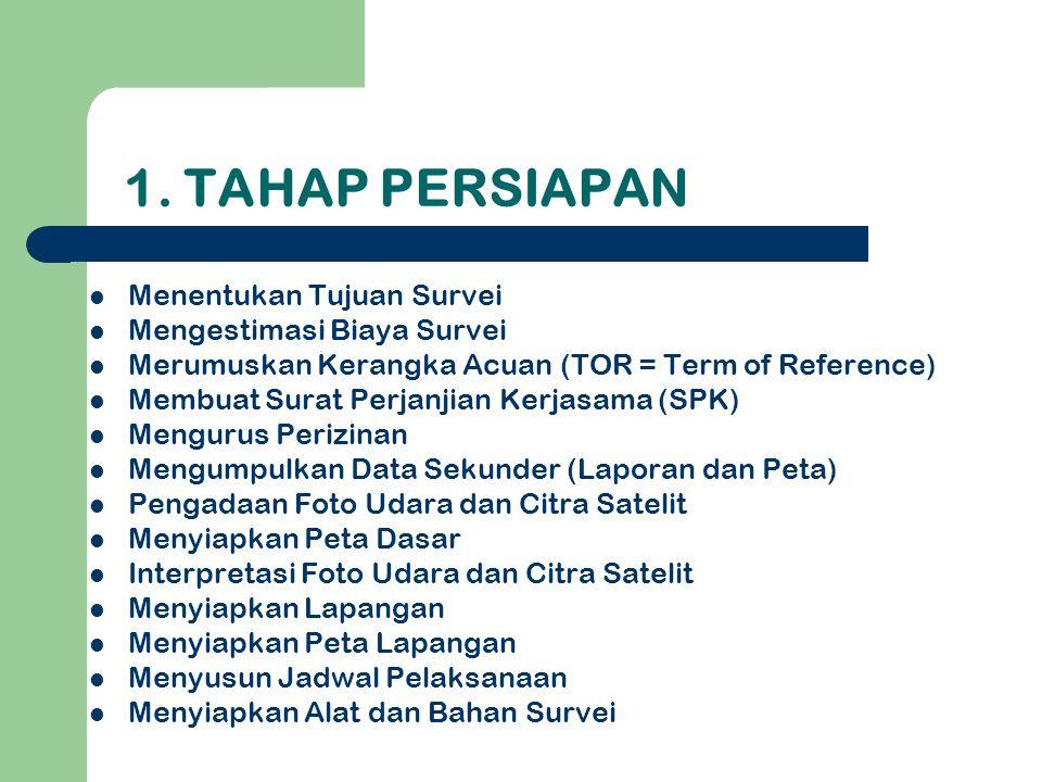 1. TAHAP PERSIAPAN Menentukan Tujuan Survei Mengestimasi Biaya Survei