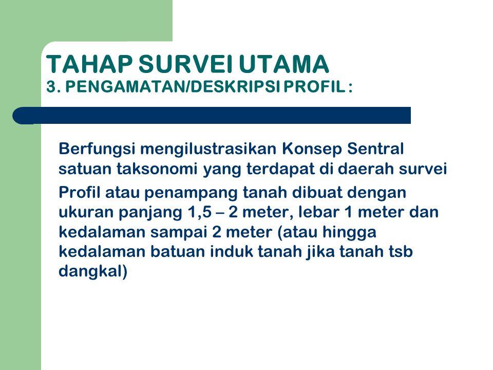 Tahap survei utama 3. Pengamatan/Deskripsi Profil :